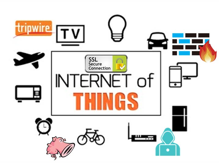 internet-of-things-projects.jpg