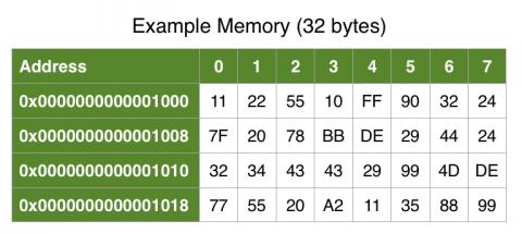 memory-480x214