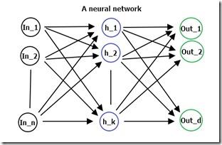 mxnet-r-image-recognition