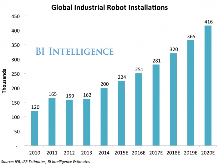robot-instalation