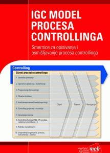 IGC model procesa controllinga